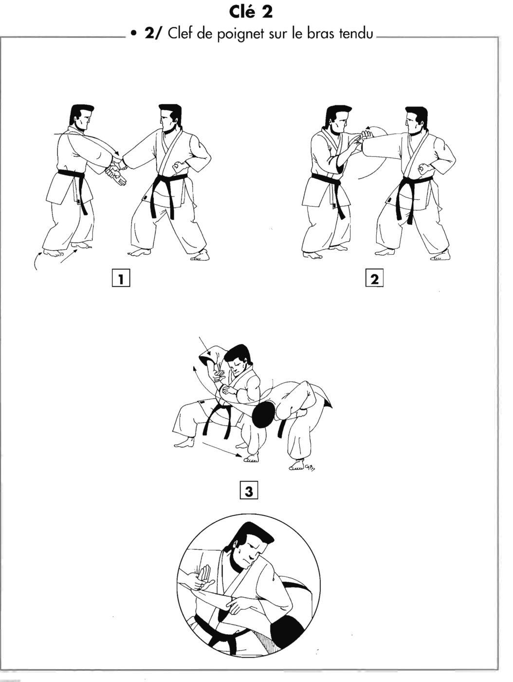Clé : waki gatame – clé de poignet sur bras tendu