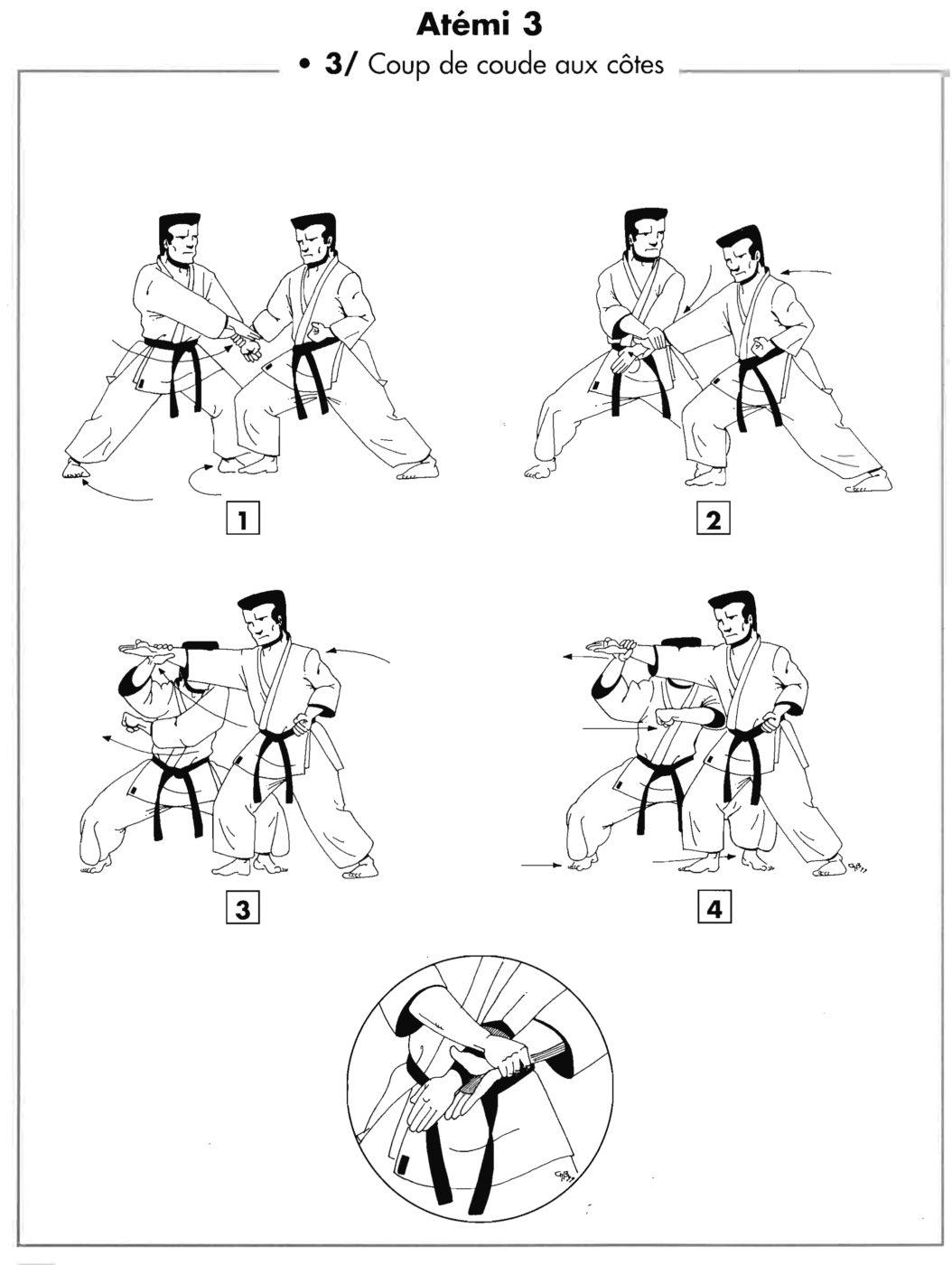 Atemi : yoko empi – coup de coude aux côtes